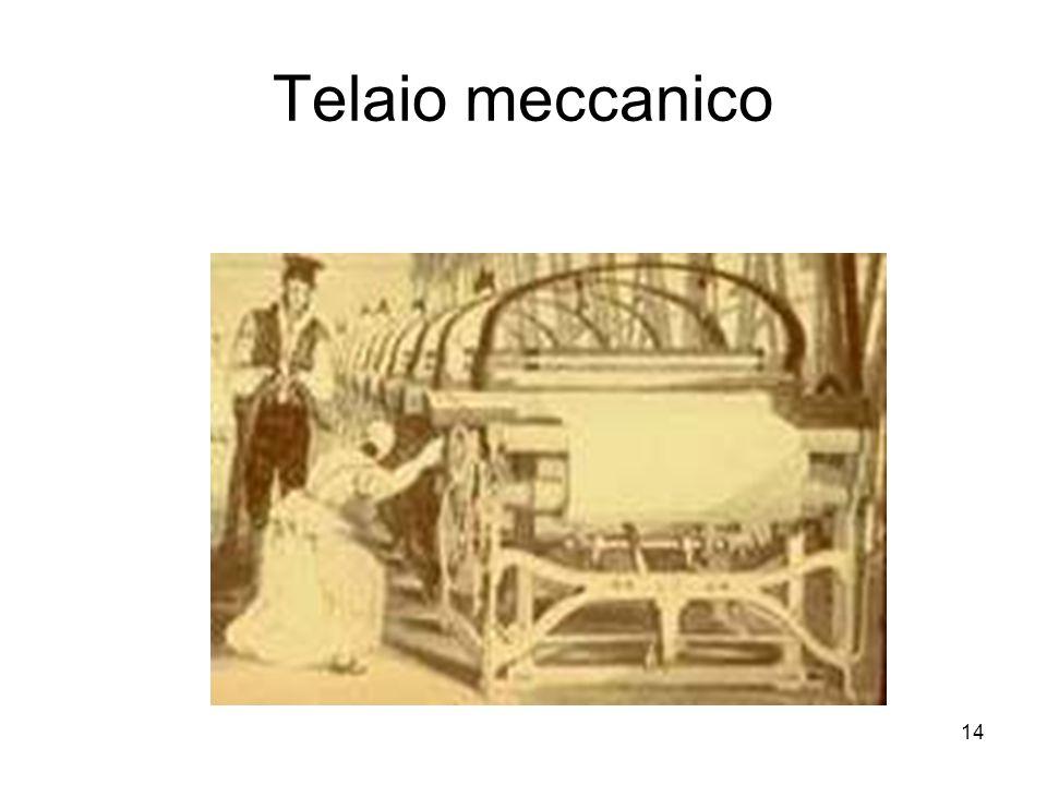 Telaio meccanico