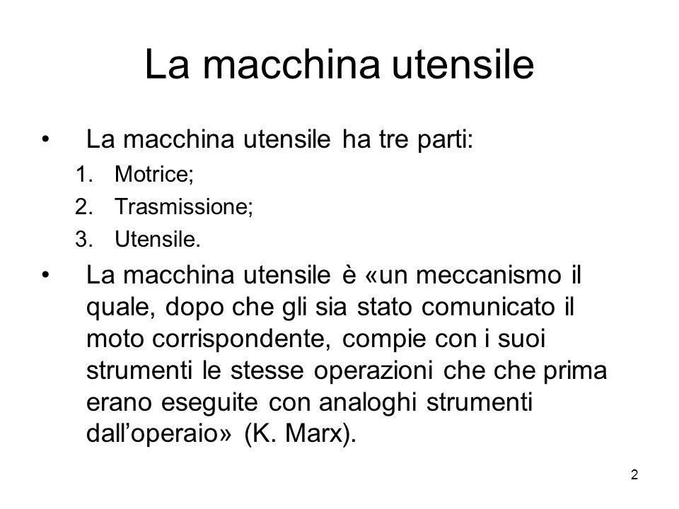La macchina utensile La macchina utensile ha tre parti: