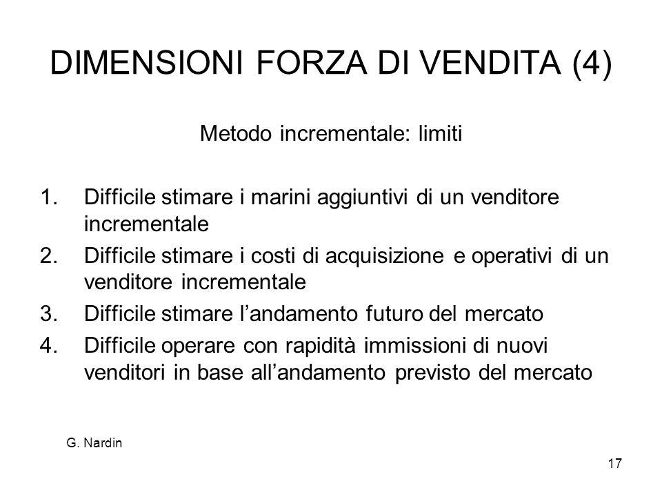 DIMENSIONI FORZA DI VENDITA (4)