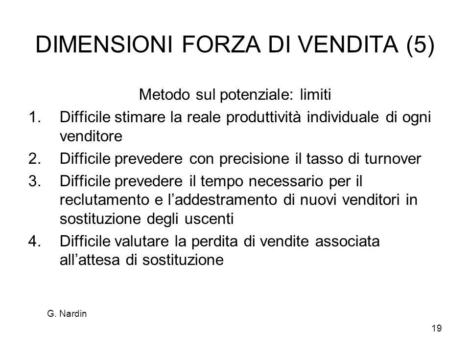 DIMENSIONI FORZA DI VENDITA (5)