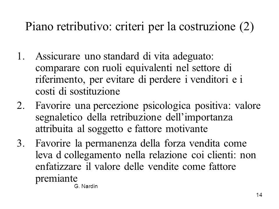 Piano retributivo: criteri per la costruzione (2)