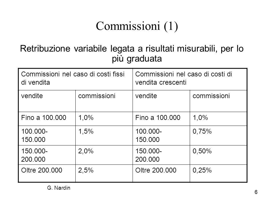 Commissioni (1) Retribuzione variabile legata a risultati misurabili, per lo più graduata. Commissioni nel caso di costi fissi di vendita.
