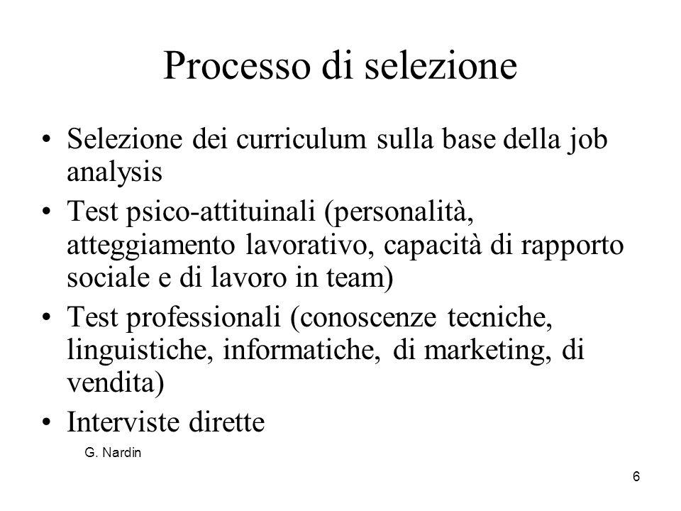 Processo di selezione Selezione dei curriculum sulla base della job analysis.
