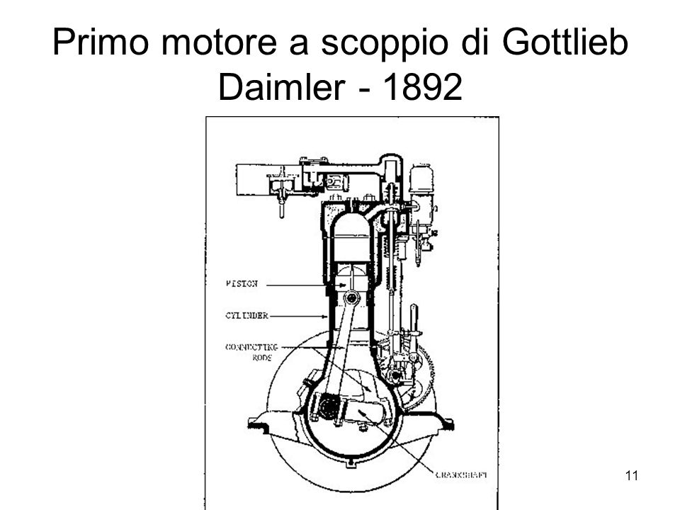 Primo motore a scoppio di Gottlieb Daimler - 1892