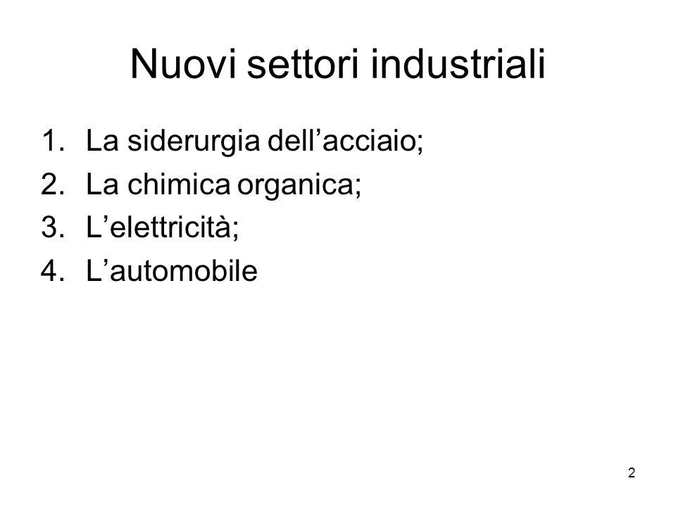 Nuovi settori industriali
