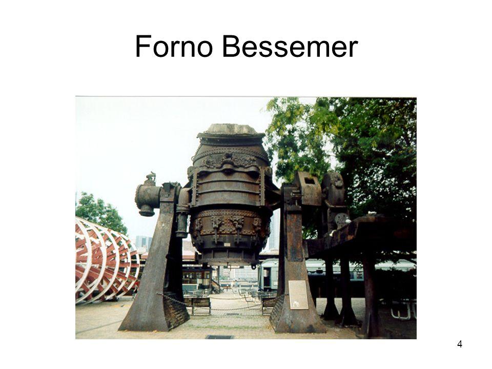 Forno Bessemer