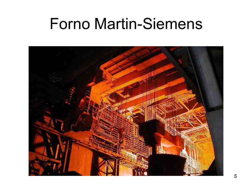 Forno Martin-Siemens