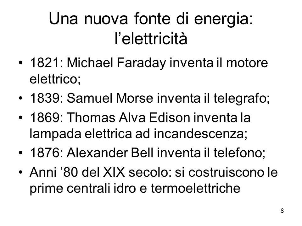 Una nuova fonte di energia: l'elettricità