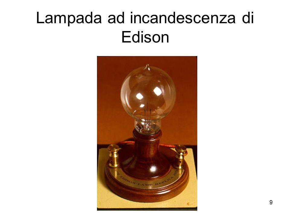 Lampada ad incandescenza di Edison