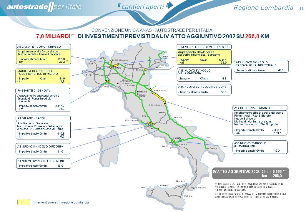 CONVENZIONE UNICA ANAS - AUTOSTRADE PER L'ITALIA: