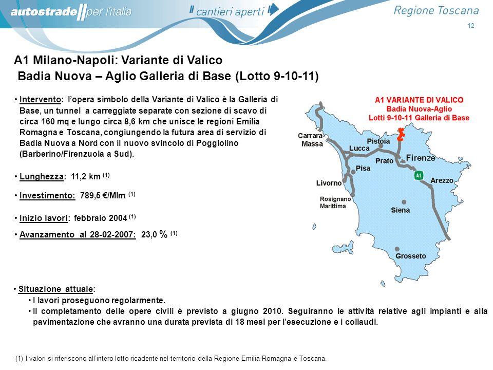 A1 Milano-Napoli: Variante di Valico