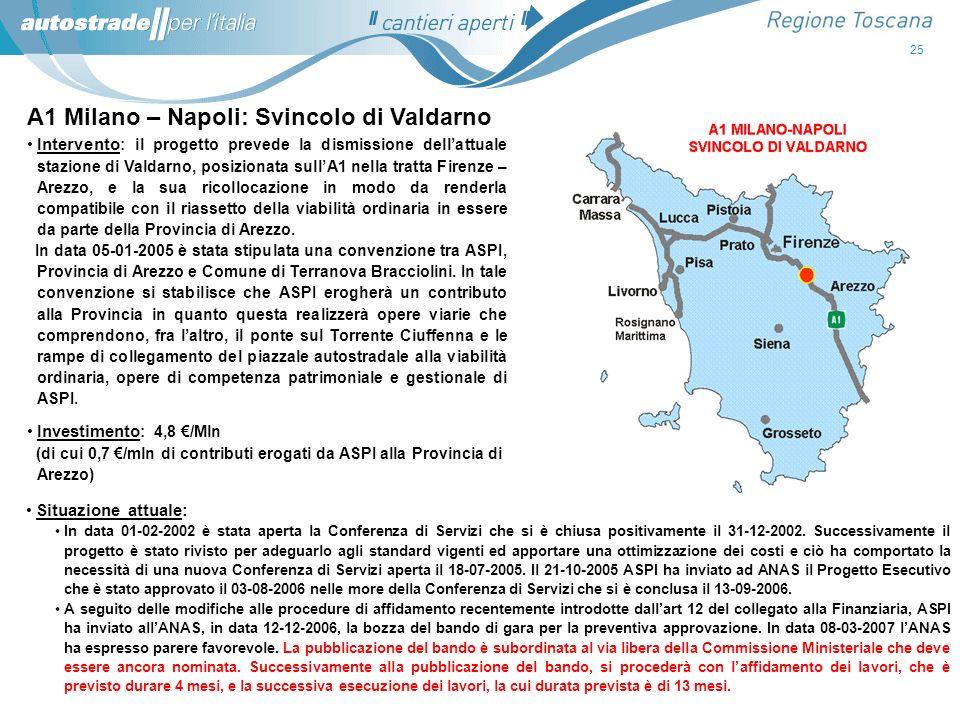 A1 Milano – Napoli: Svincolo di Valdarno