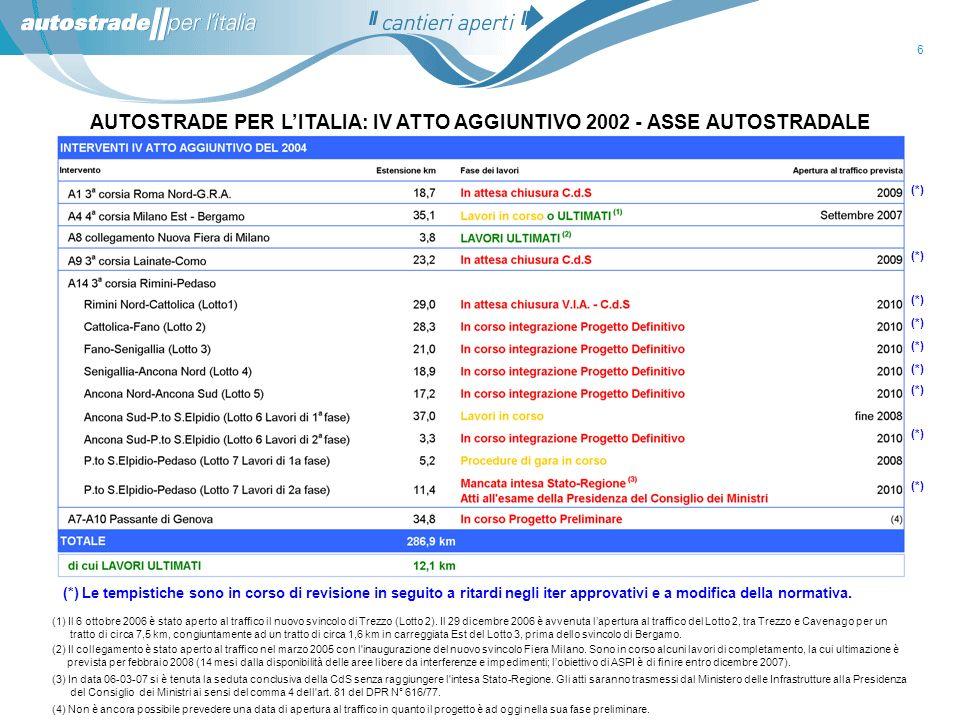 AUTOSTRADE PER L'ITALIA: IV ATTO AGGIUNTIVO 2002 - ASSE AUTOSTRADALE
