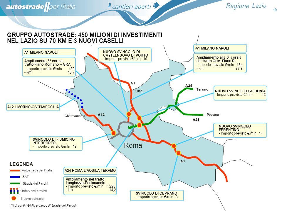 Roma GRUPPO AUTOSTRADE: 450 MILIONI DI INVESTIMENTI