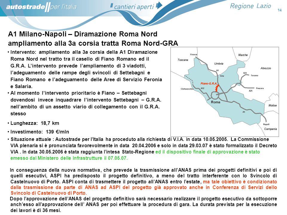 A1 Milano-Napoli – Diramazione Roma Nord