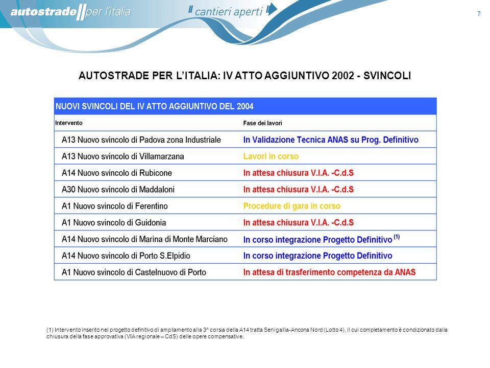 AUTOSTRADE PER L'ITALIA: IV ATTO AGGIUNTIVO 2002 - SVINCOLI