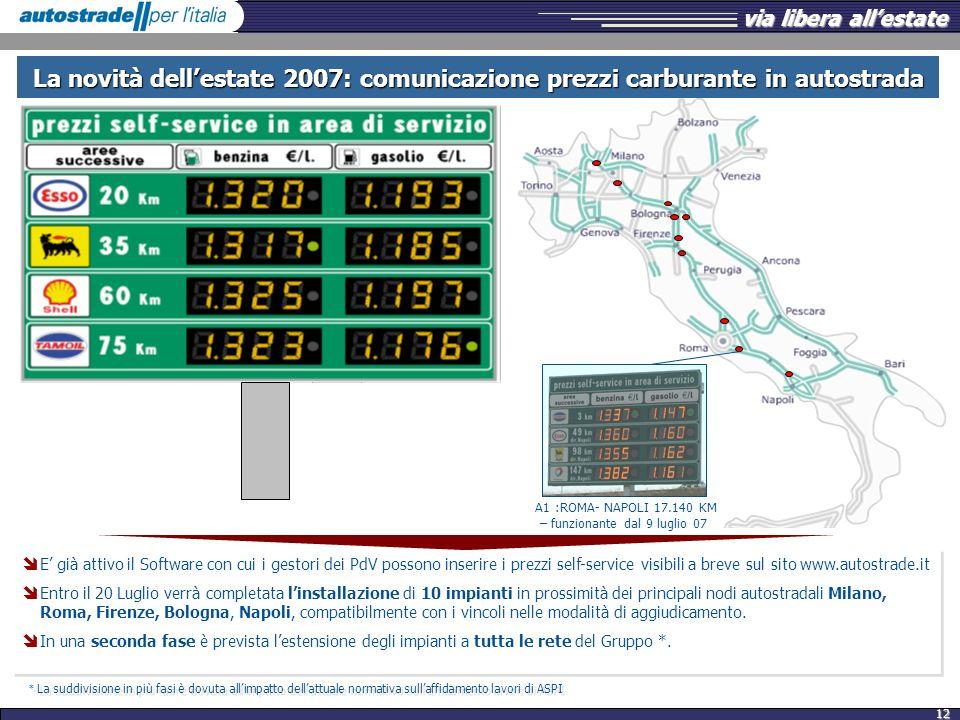 A1 :ROMA- NAPOLI 17.140 KM – funzionante dal 9 luglio 07