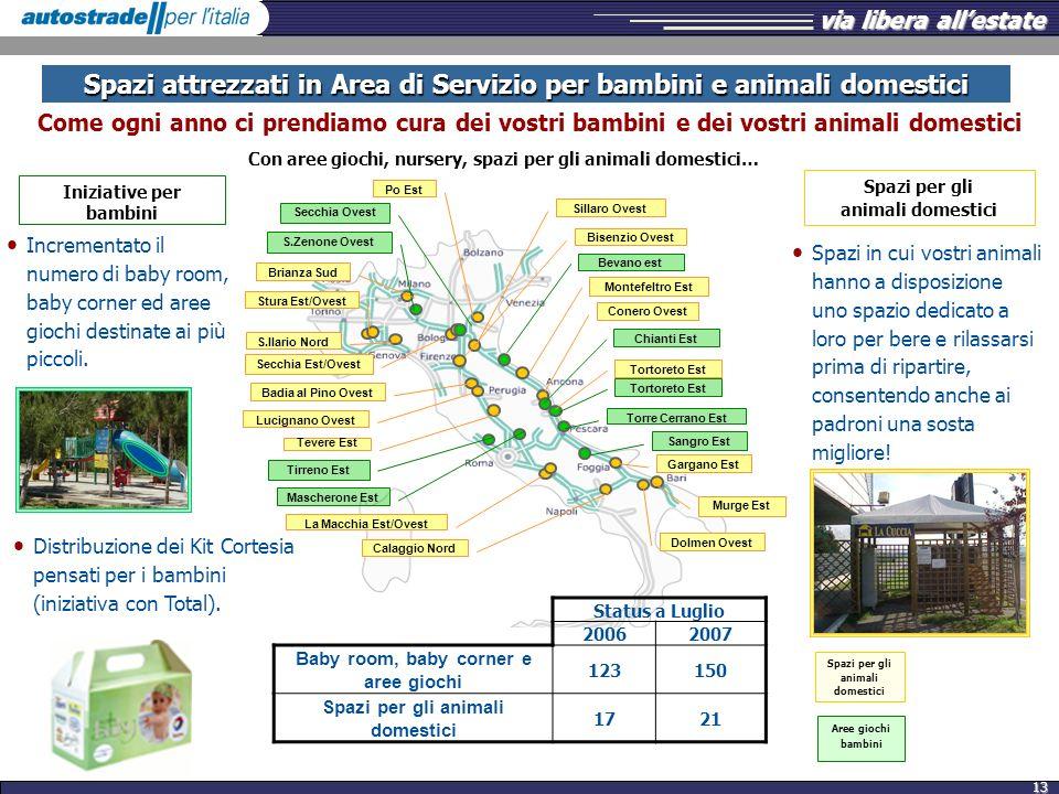 Spazi attrezzati in Area di Servizio per bambini e animali domestici