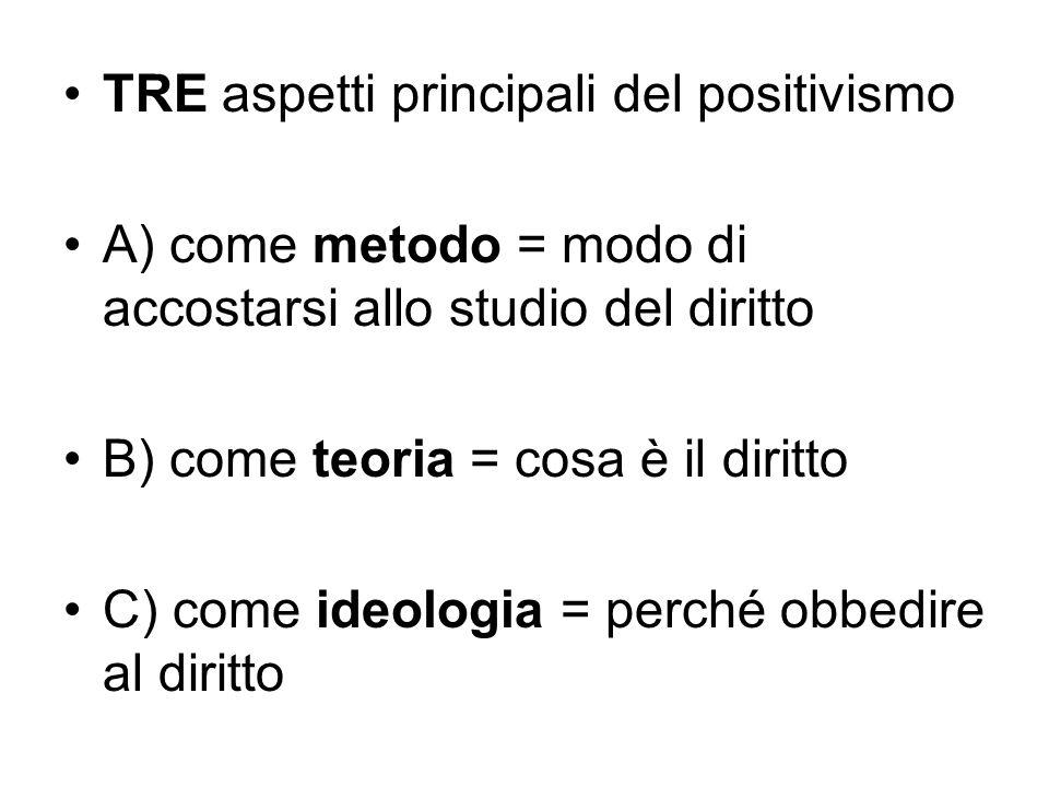 TRE aspetti principali del positivismo