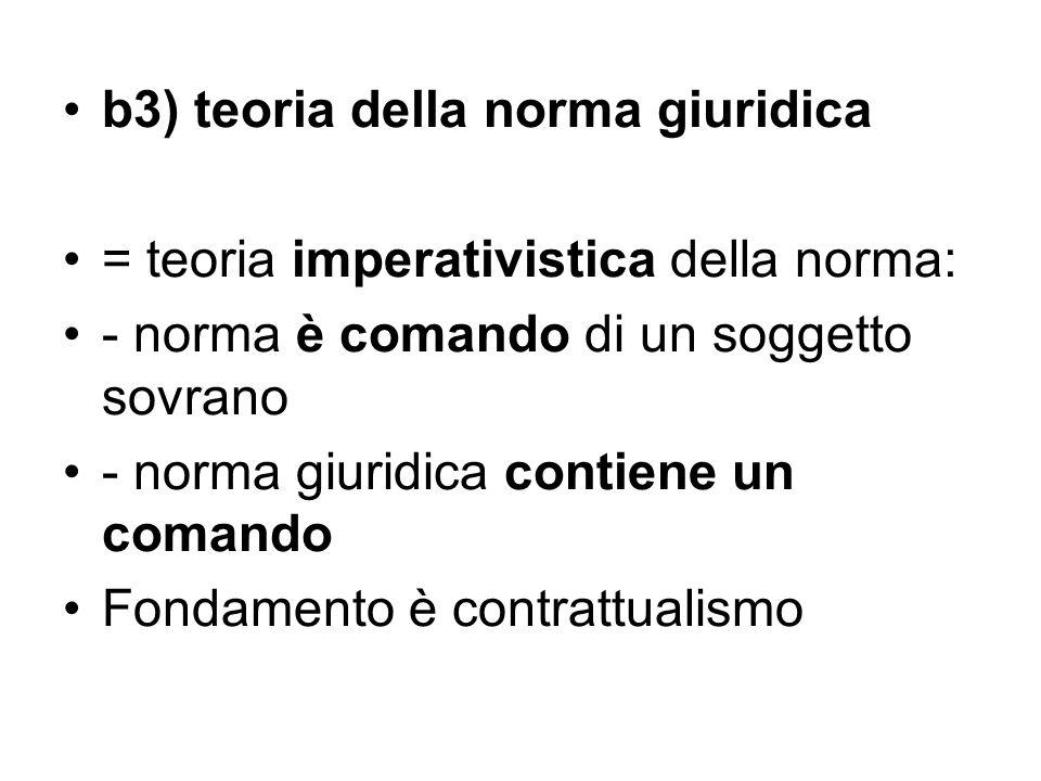 b3) teoria della norma giuridica