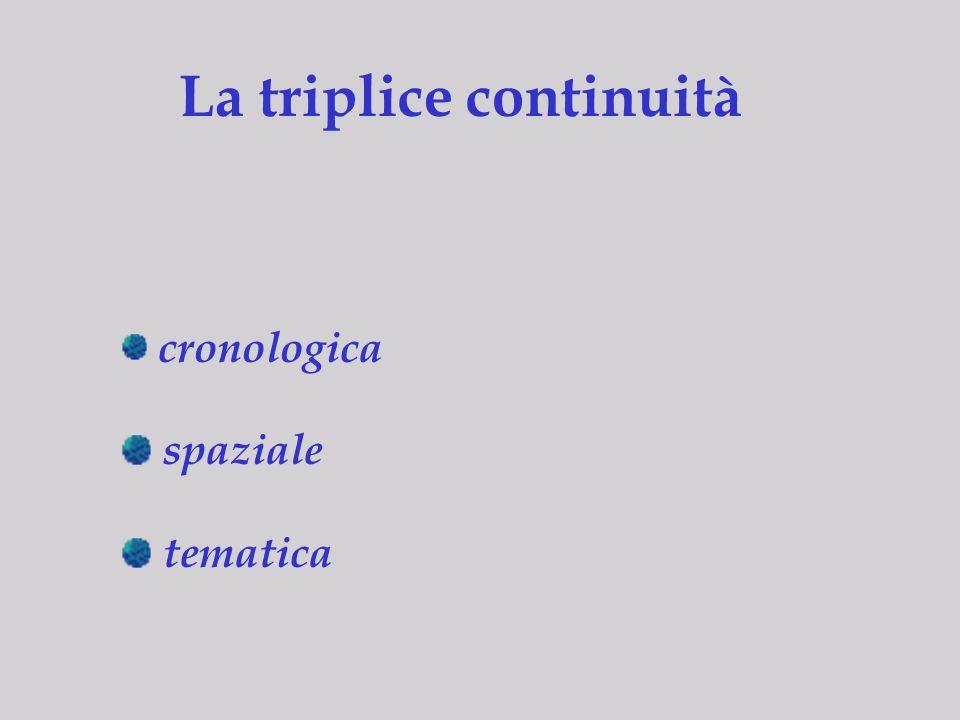 La triplice continuità