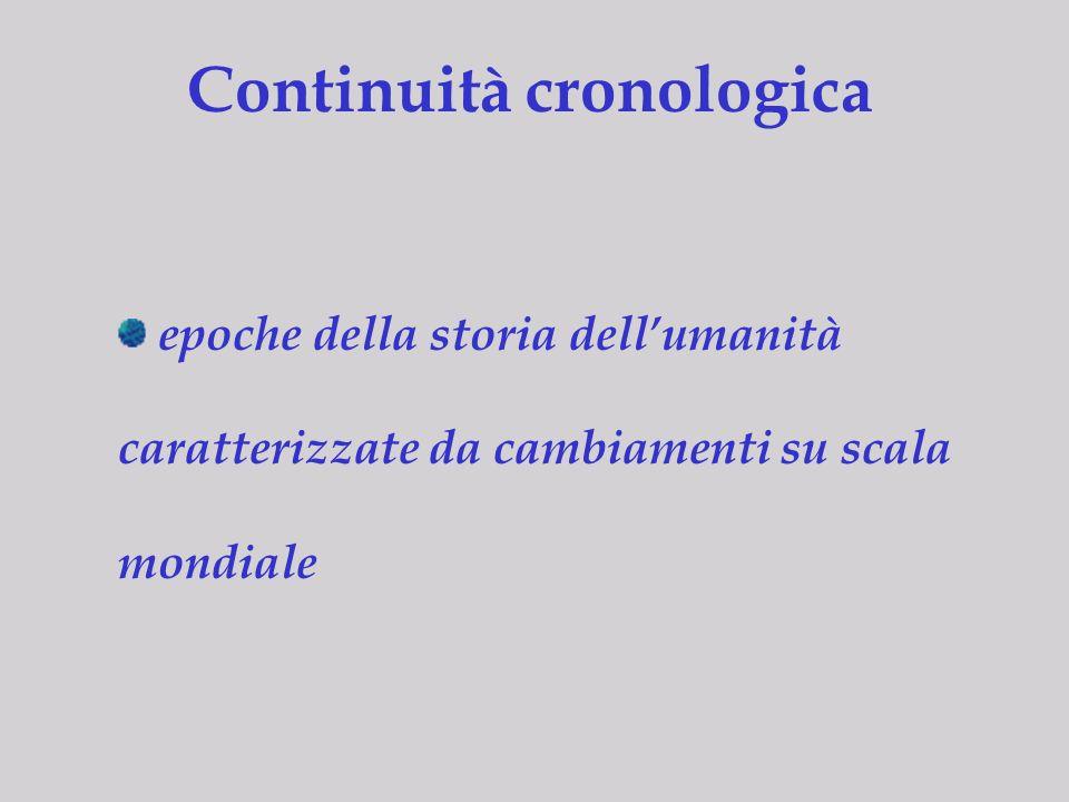 Continuità cronologica