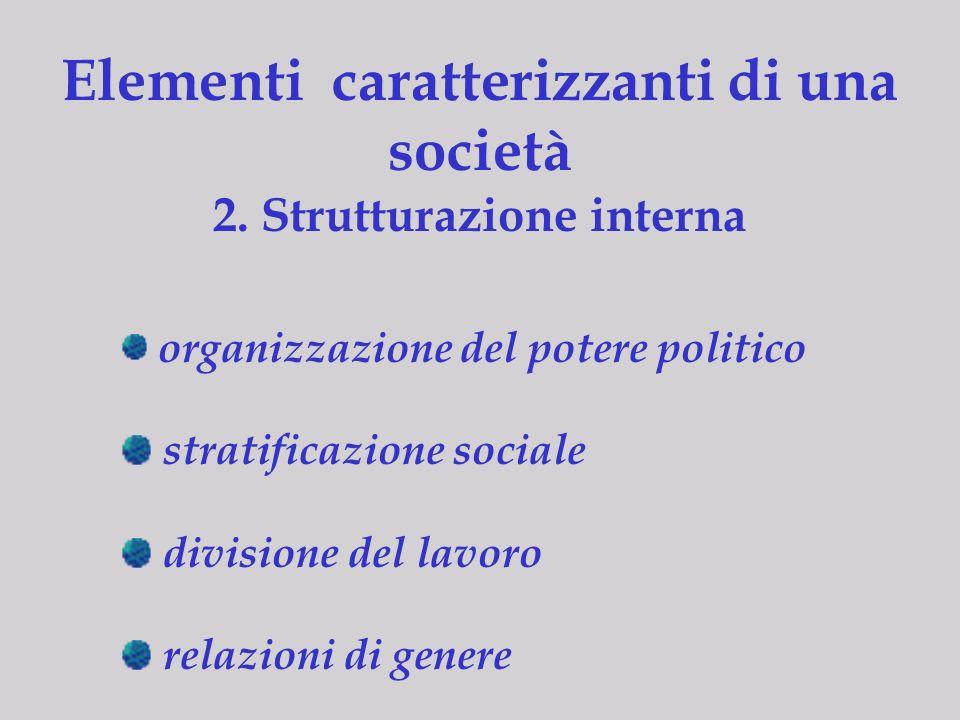 Elementi caratterizzanti di una società 2. Strutturazione interna
