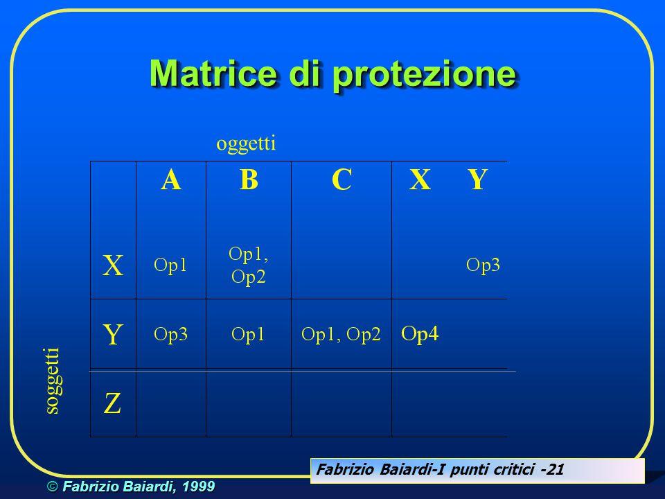 Matrice di protezione oggetti soggetti
