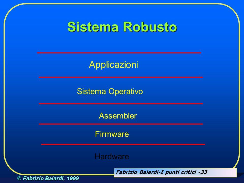 Sistema Robusto Applicazioni Sistema Operativo Assembler Firmware