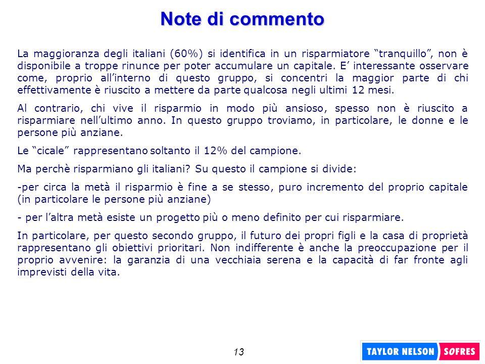gli italiani e il risparmio ppt scaricare