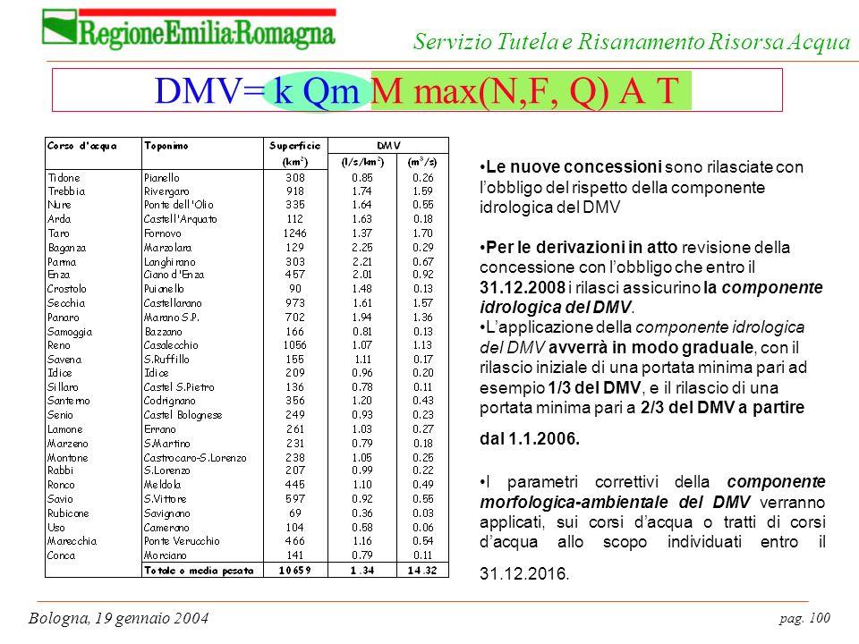 DMV= k Qm M max(N,F, Q) A T Le nuove concessioni sono rilasciate con l'obbligo del rispetto della componente idrologica del DMV.