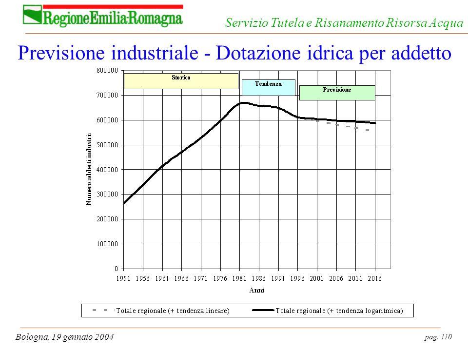 Previsione industriale - Dotazione idrica per addetto