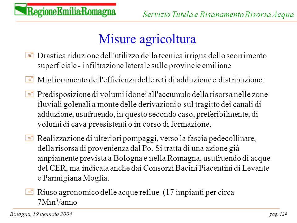 Misure agricoltura