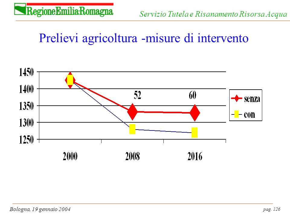 Prelievi agricoltura -misure di intervento