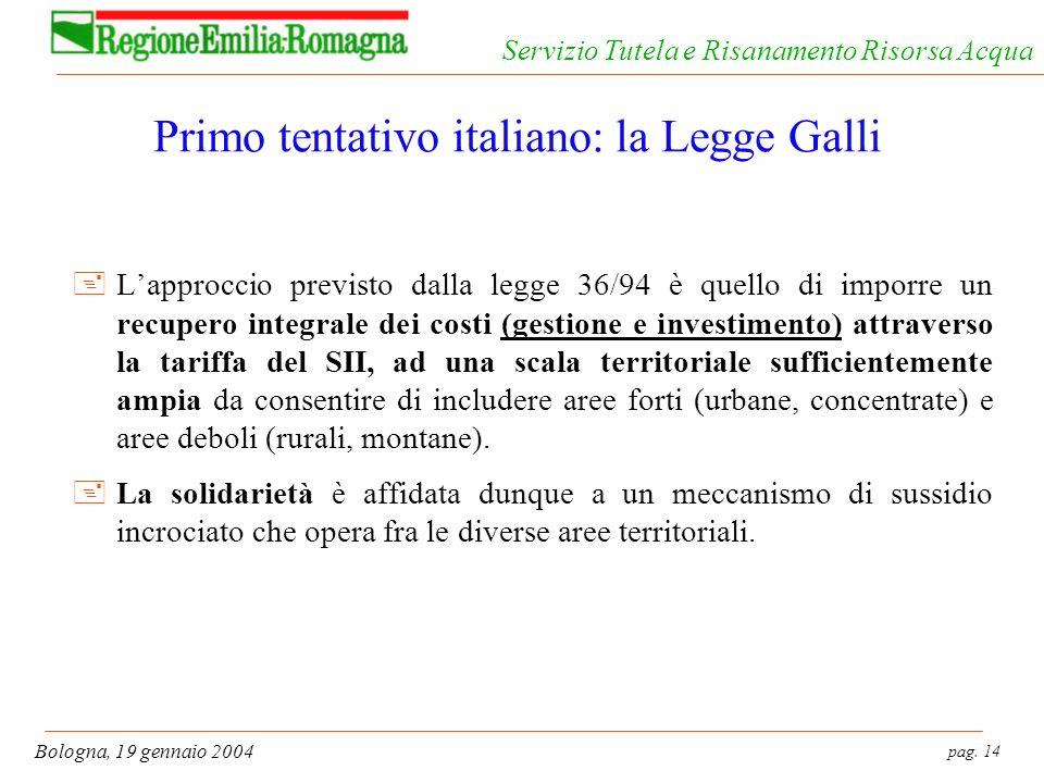 Primo tentativo italiano: la Legge Galli