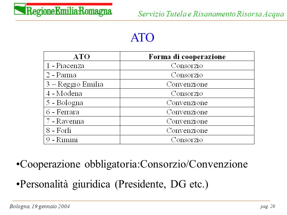ATO Cooperazione obbligatoria:Consorzio/Convenzione
