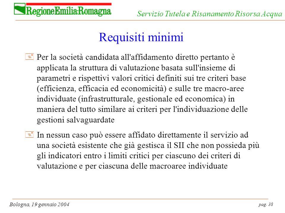 Requisiti minimi