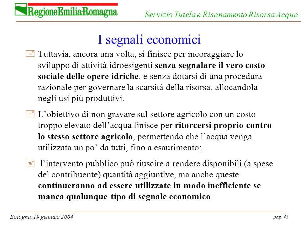 I segnali economici