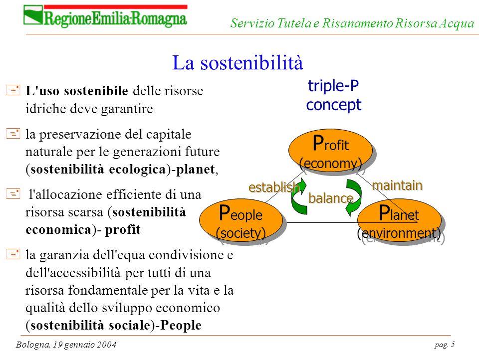 La sostenibilità Planet Profit People triple-P concept