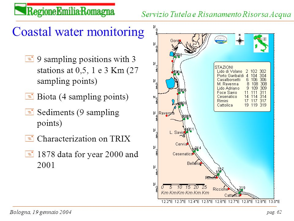 Coastal water monitoring