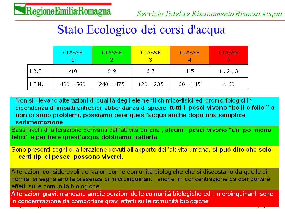 Stato Ecologico dei corsi d acqua