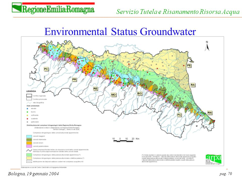 Environmental Status Groundwater