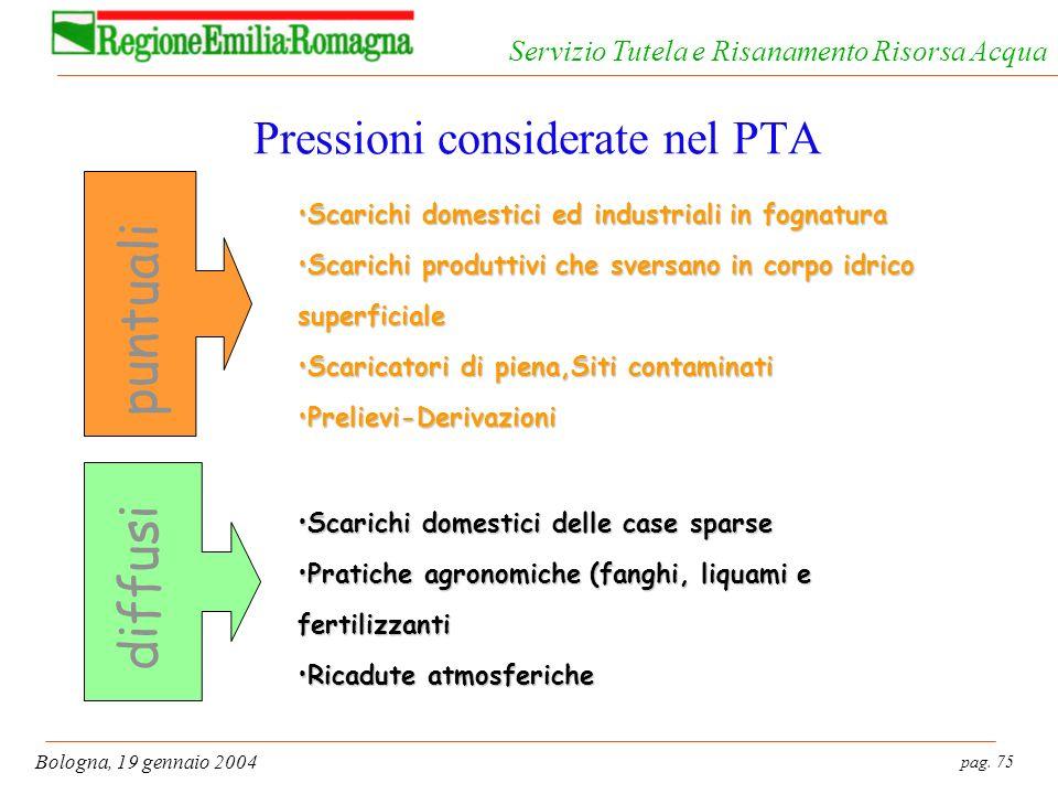 Pressioni considerate nel PTA
