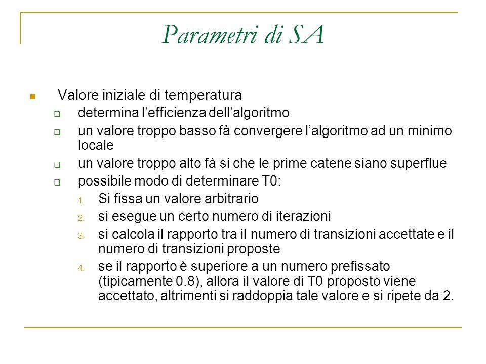 Parametri di SA Valore iniziale di temperatura