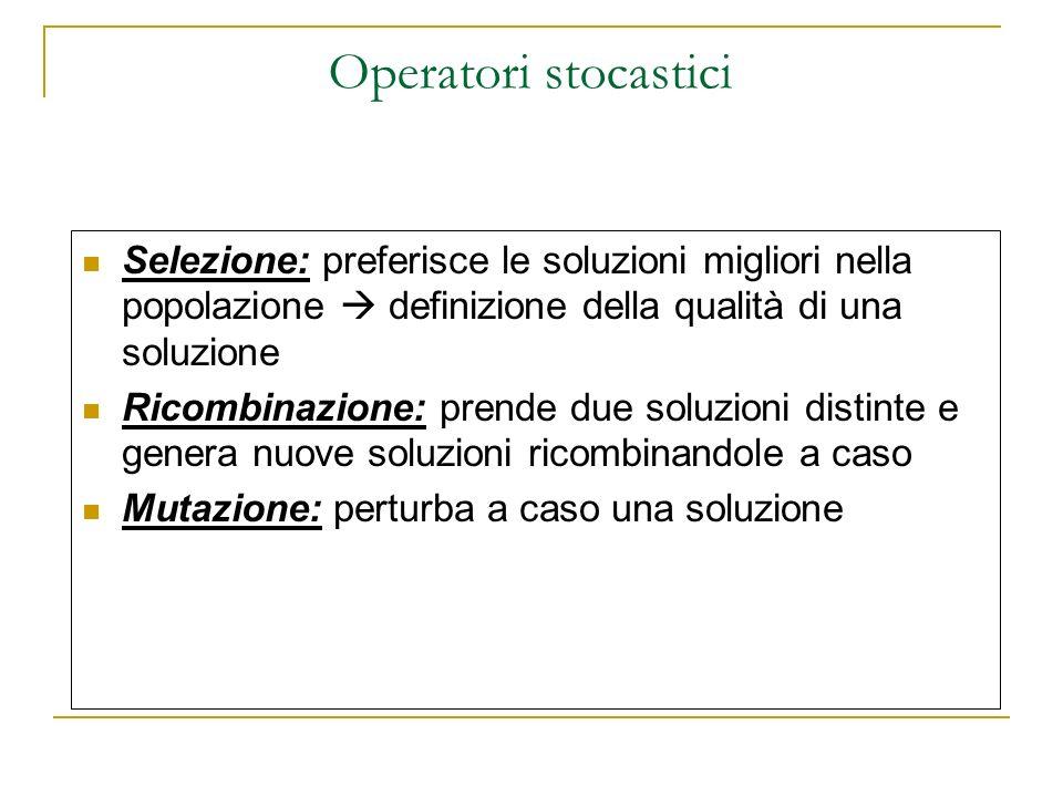 Operatori stocastici Selezione: preferisce le soluzioni migliori nella popolazione  definizione della qualità di una soluzione.