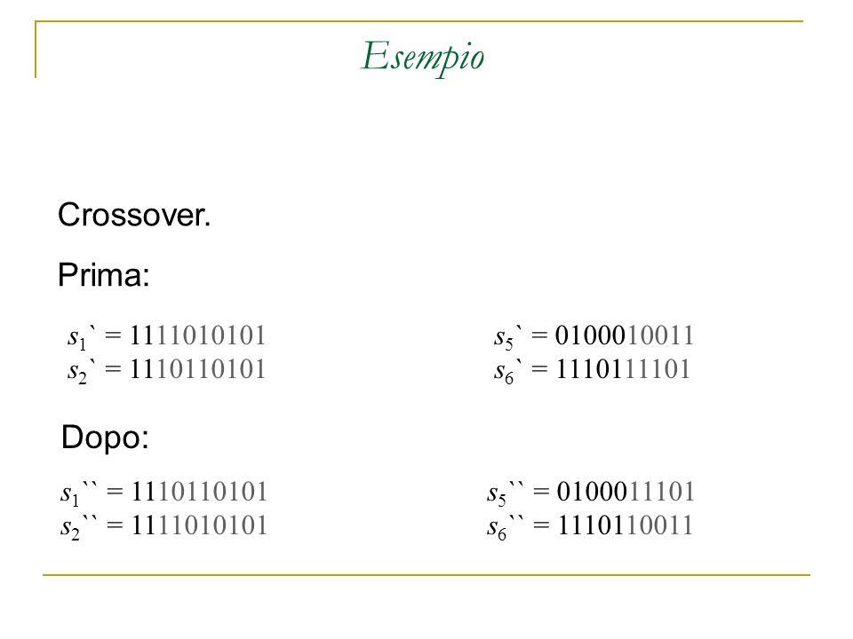 Esempio Crossover. Prima: Dopo: s1` = 1111010101 s2` = 1110110101