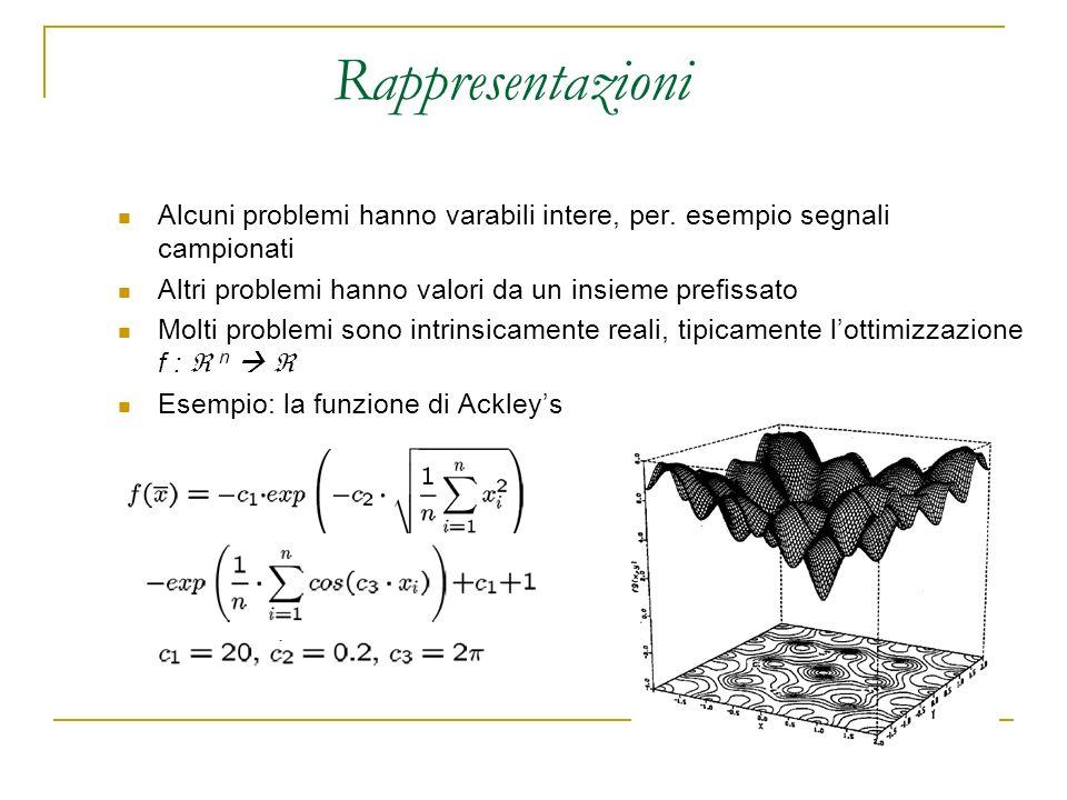 Rappresentazioni Alcuni problemi hanno varabili intere, per. esempio segnali campionati. Altri problemi hanno valori da un insieme prefissato.
