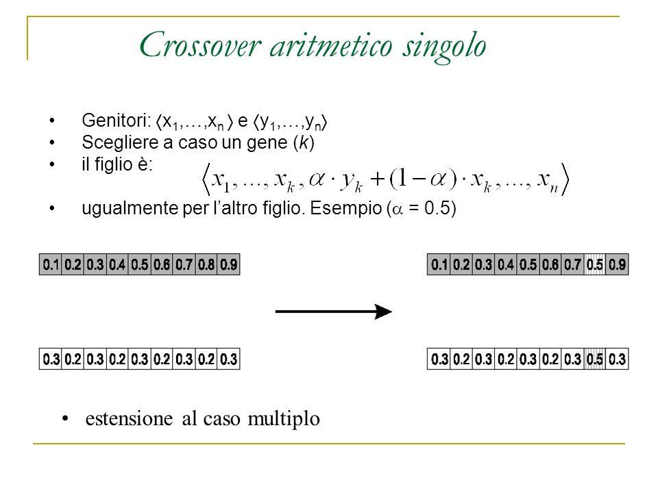 Crossover aritmetico singolo