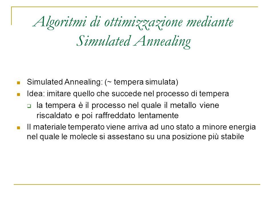 Algoritmi di ottimizzazione mediante Simulated Annealing