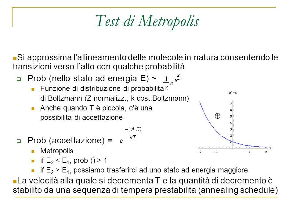 Test di Metropolis Prob (nello stato ad energia E) ~